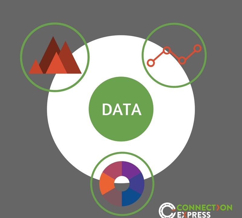 Connection Express Data Graphs Multi Drop Service